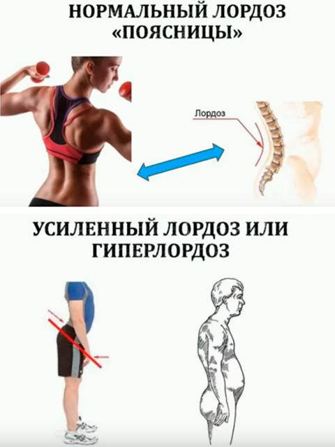 Академия йоги в москве