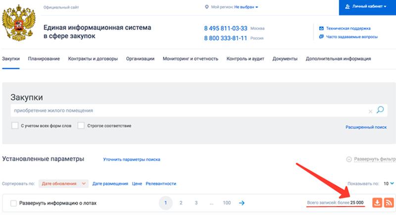 Денис Фатыхов поиск заявок госзакупки