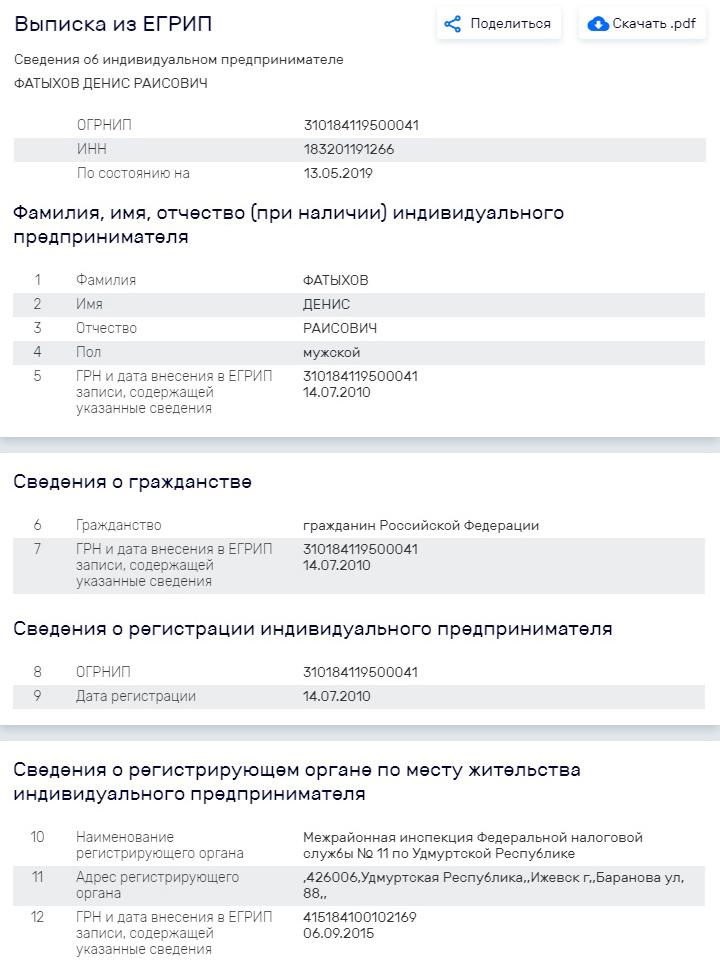 ИП Фатыхов Денис Раисович инн 183201191266