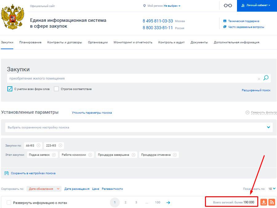 Фатыхов Денис госзакупки 2019