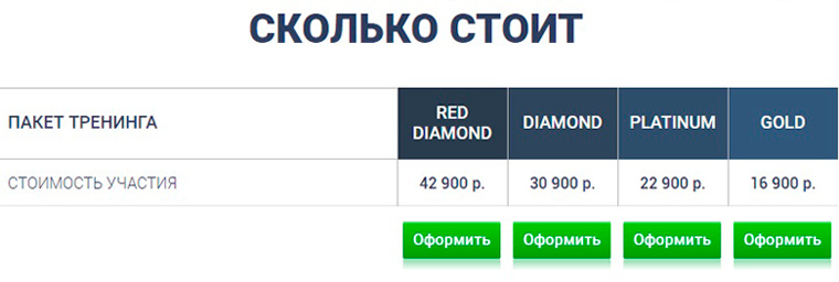 Скидка на тренинг Александра Федяева Турбо запуск товарного бизнеса