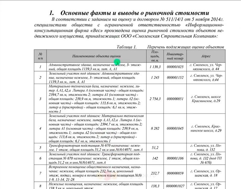 Отчет оценщика об оценке имущества должника фото 2
