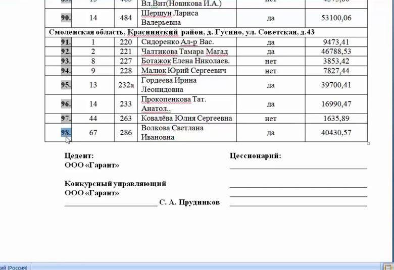 98 физических лиц с коммунальными долгами на общую сумму 2 062 000 рублей