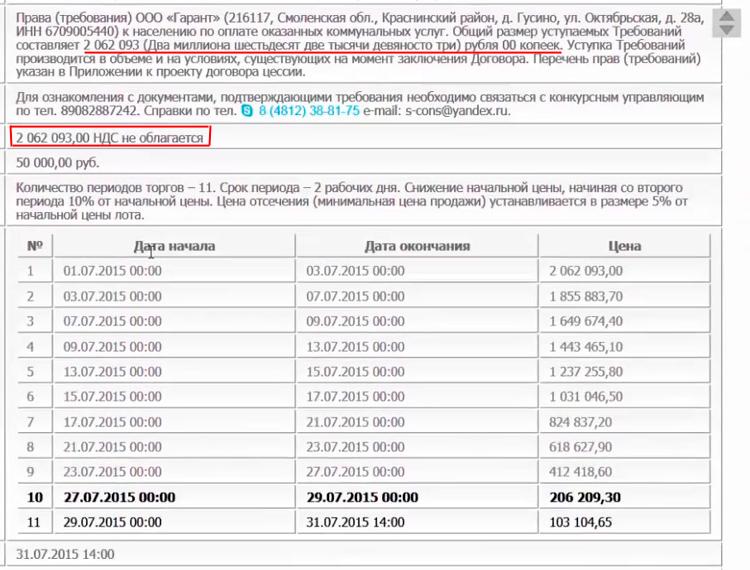 Размер дебиторской задолженности и график снижения цены ООО Гарант